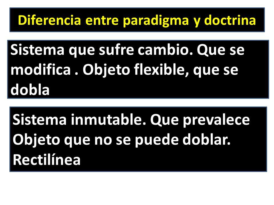 Diferencia entre paradigma y doctrina Sistema que sufre cambio. Que se modifica. Objeto flexible, que se dobla Sistema inmutable. Que prevalece Objeto