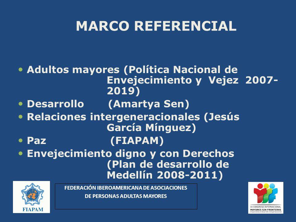 MARCO REFERENCIAL Adultos mayores (Política Nacional de Envejecimiento y Vejez 2007- 2019) Desarrollo (Amartya Sen) Relaciones intergeneracionales (Jesús García Mínguez) Paz (FIAPAM) Envejecimiento digno y con Derechos (Plan de desarrollo de Medellín 2008-2011) FEDERACIÓN IBEROAMERICANA DE ASOCIACIONES DE PERSONAS ADULTAS MAYORES
