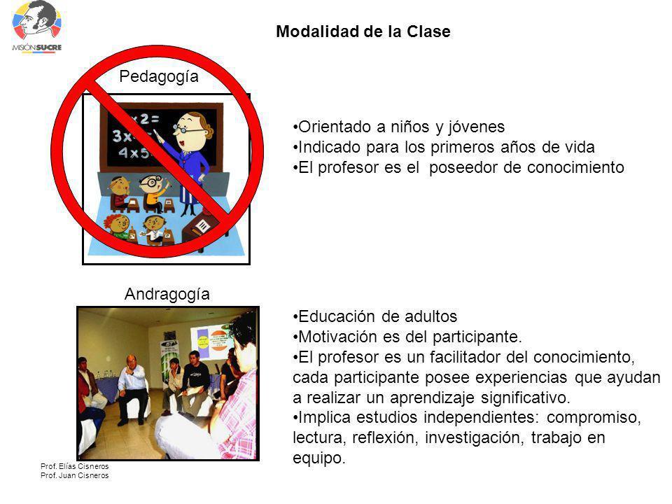 Prof. Elías Cisneros Prof. Juan Cisneros Pedagogía Modalidad de la Clase Orientado a niños y jóvenes Indicado para los primeros años de vida El profes