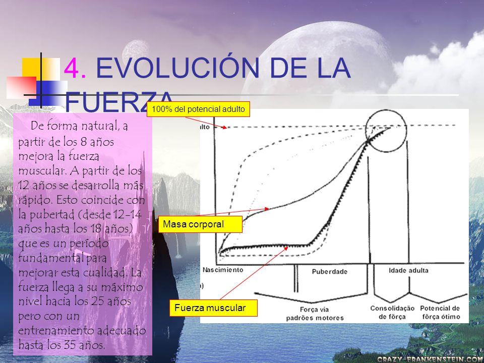 4. EVOLUCIÓN DE LA FUERZA De forma natural, a partir de los 8 años mejora la fuerza muscular. A partir de los 12 años se desarrolla más rápido. Esto c