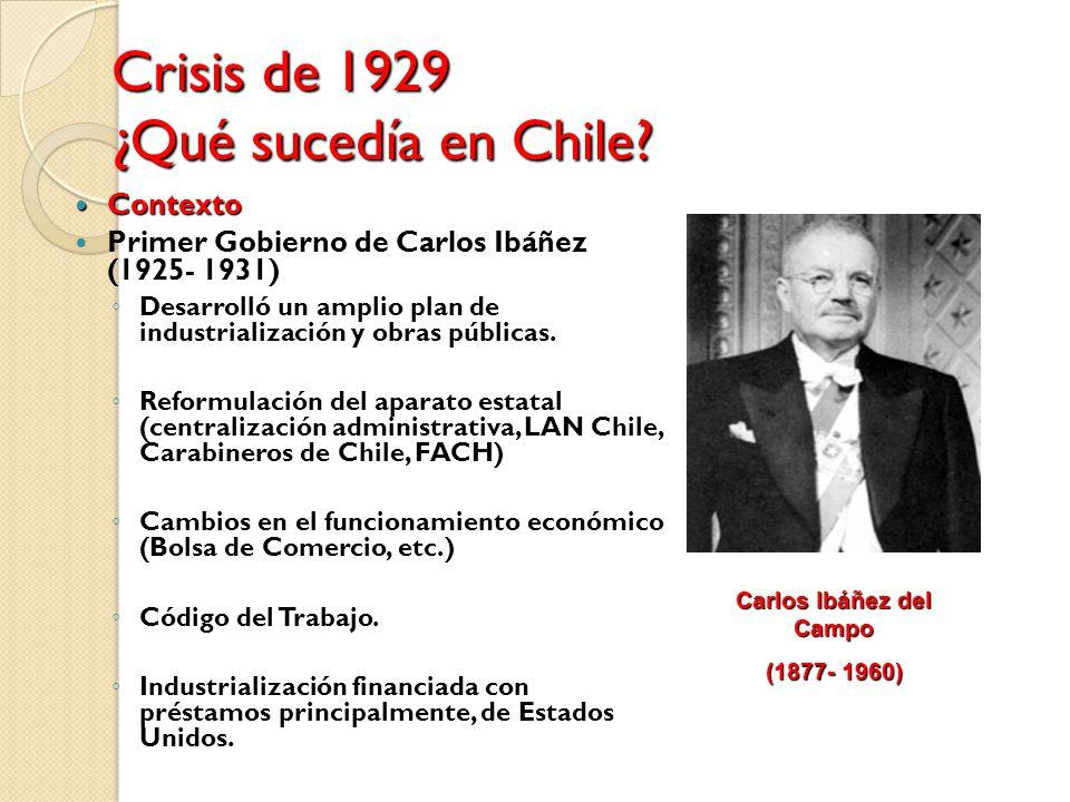 Crisis de 1929 ¿Qué sucedía en Chile.