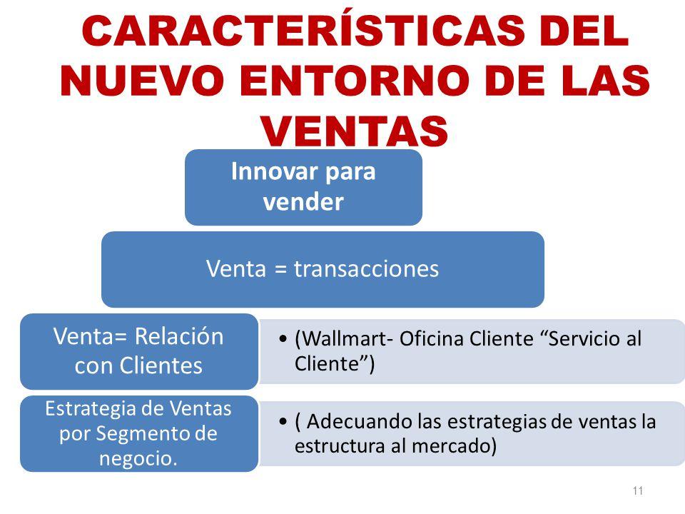 11 CARACTERÍSTICAS DEL NUEVO ENTORNO DE LAS VENTAS Innovar para vender Venta = transacciones (Wallmart- Oficina Cliente Servicio al Cliente) Venta= Re