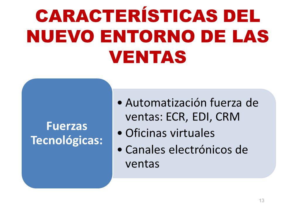 13 CARACTERÍSTICAS DEL NUEVO ENTORNO DE LAS VENTAS Automatización fuerza de ventas: ECR, EDI, CRM Oficinas virtuales Canales electrónicos de ventas Fu