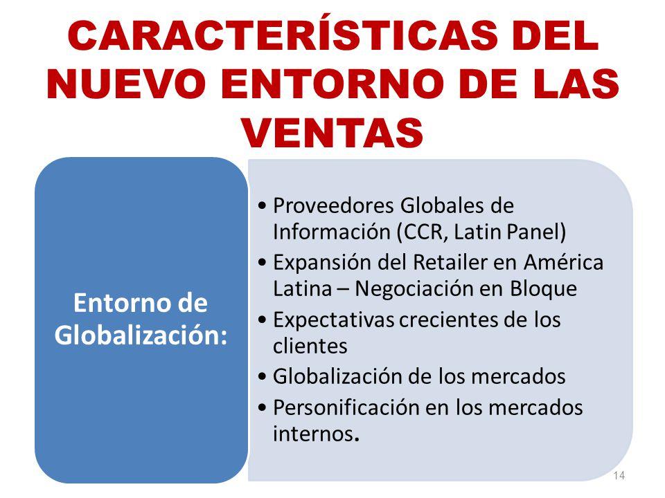CARACTERÍSTICAS DEL NUEVO ENTORNO DE LAS VENTAS Proveedores Globales de Información (CCR, Latin Panel) Expansión del Retailer en América Latina – Nego