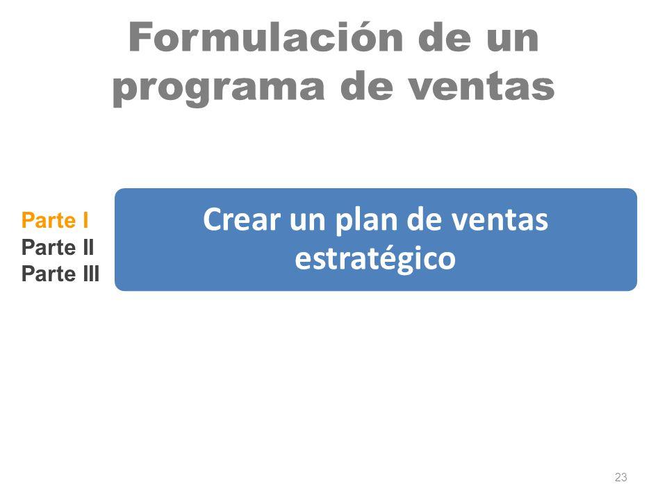 Crear un plan de ventas estratégico Parte I Parte II Parte III Formulación de un programa de ventas 23