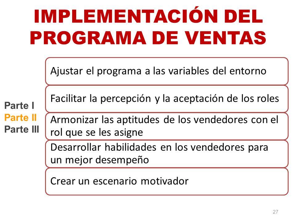 Ajustar el programa a las variables del entornoFacilitar la percepción y la aceptación de los roles Armonizar las aptitudes de los vendedores con el r
