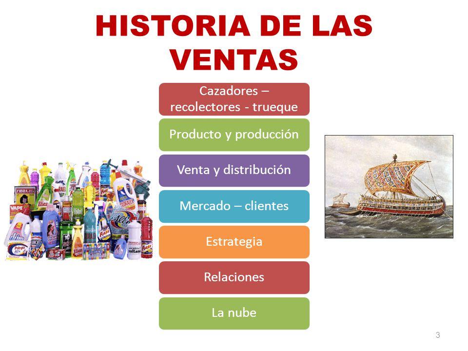 HISTORIA DE LAS VENTAS Cazadores – recolectores - trueque Producto y producciónVenta y distribuciónMercado – clientesEstrategiaRelacionesLa nube 3