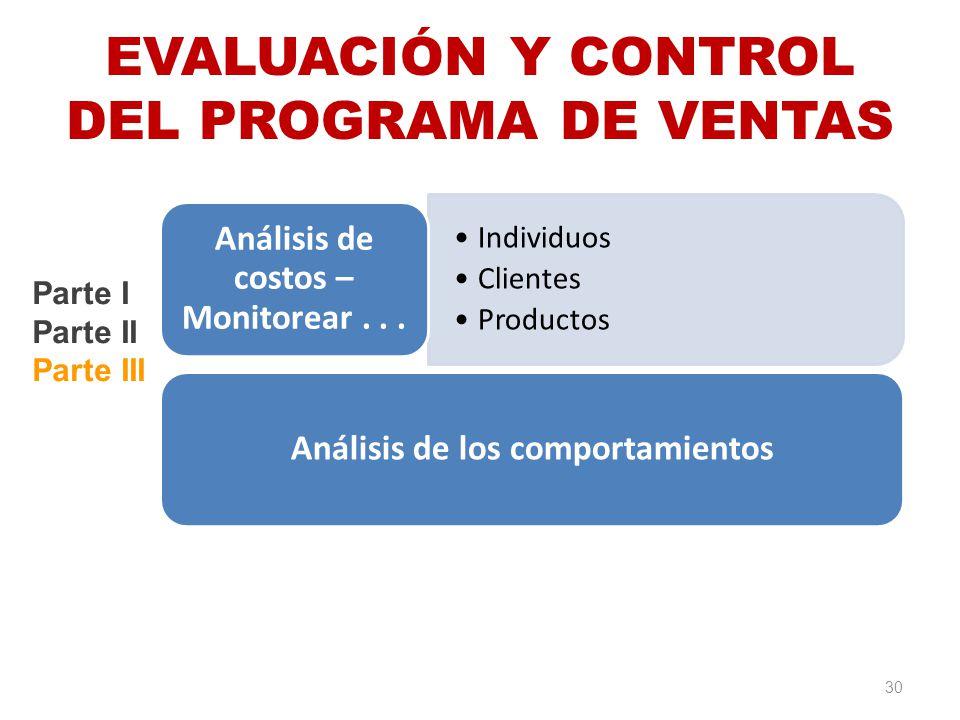 Individuos Clientes Productos Análisis de costos – Monitorear... Análisis de los comportamientos Parte I Parte II Parte III EVALUACIÓN Y CONTROL DEL P