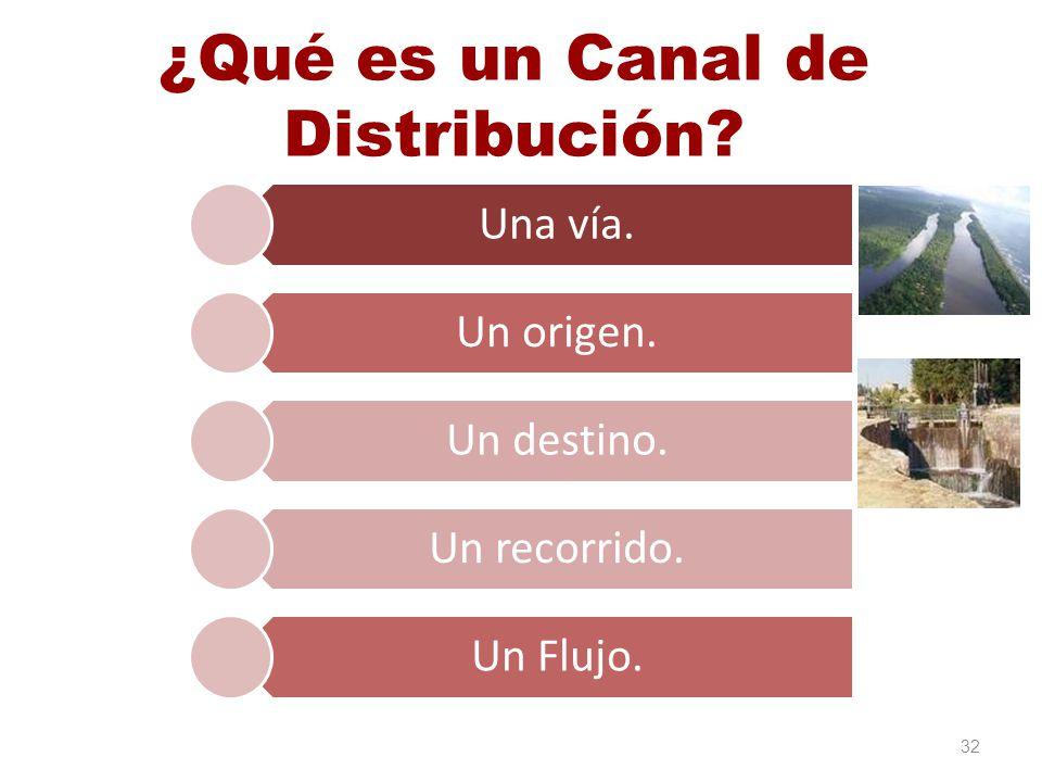 ¿Qué es un Canal de Distribución? Una vía. Un origen. Un destino. Un recorrido. Un Flujo. 32