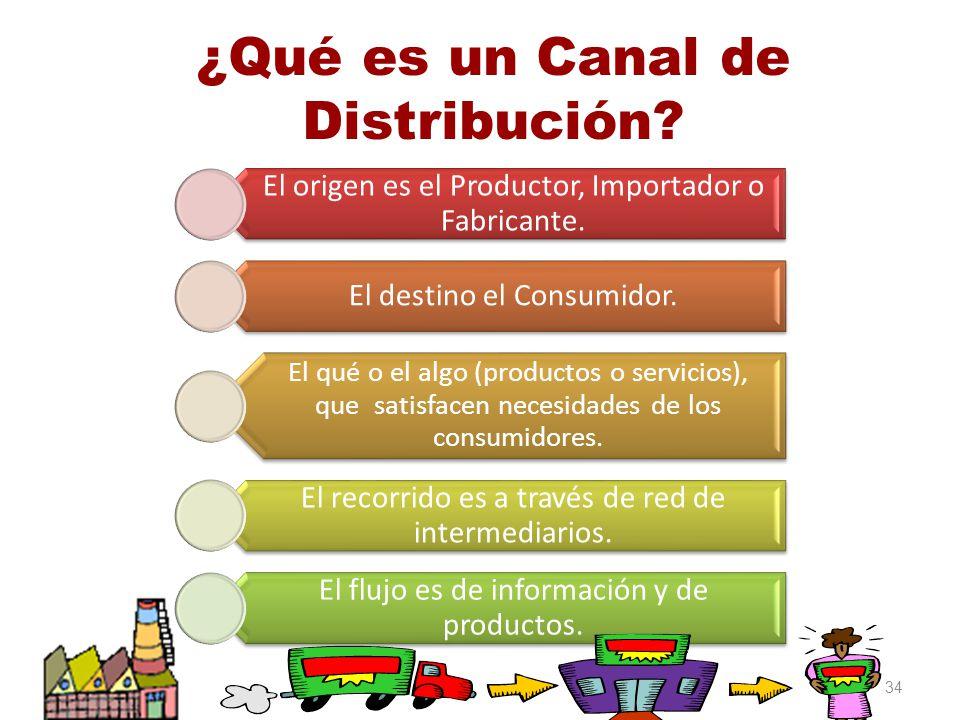 ¿Qué es un Canal de Distribución? El origen es el Productor, Importador o Fabricante. El destino el Consumidor. El qué o el algo (productos o servicio