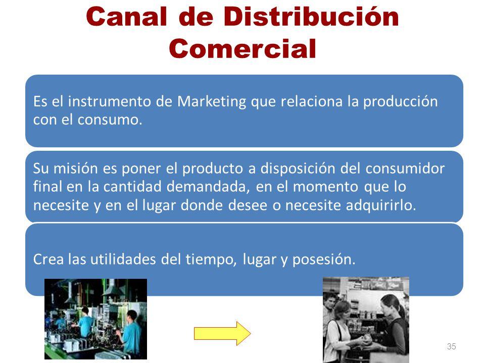 Canal de Distribución Comercial Es el instrumento de Marketing que relaciona la producción con el consumo. Su misión es poner el producto a disposició