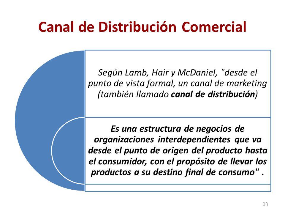 Canal de Distribución Comercial Según Lamb, Hair y McDaniel,
