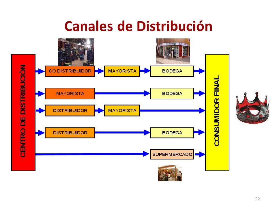 Canales de Distribución 42
