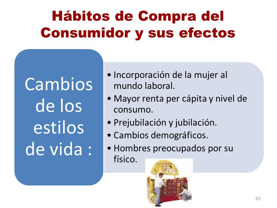 Hábitos de Compra del Consumidor y sus efectos Incorporación de la mujer al mundo laboral. Mayor renta per cápita y nivel de consumo. Prejubilación y