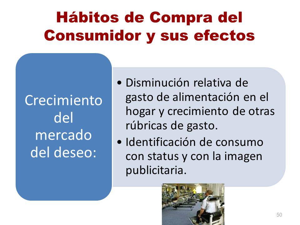 Hábitos de Compra del Consumidor y sus efectos Disminución relativa de gasto de alimentación en el hogar y crecimiento de otras rúbricas de gasto. Ide