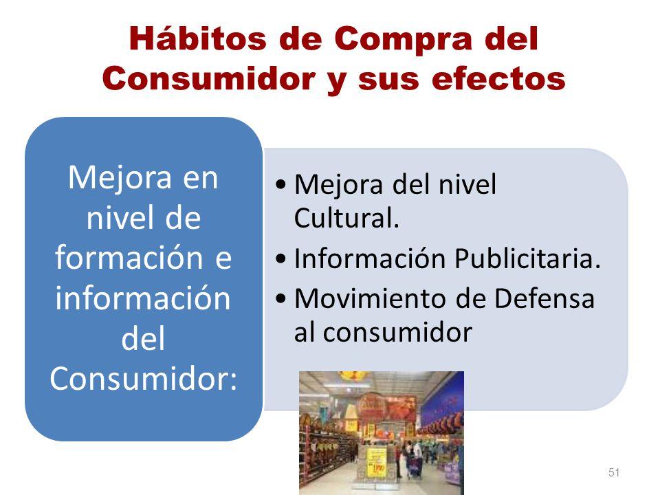 Hábitos de Compra del Consumidor y sus efectos Mejora del nivel Cultural. Información Publicitaria. Movimiento de Defensa al consumidor Mejora en nive