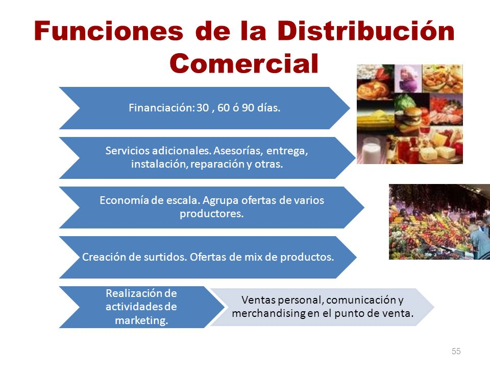 Funciones de la Distribución Comercial Financiación: 30, 60 ó 90 días. Servicios adicionales. Asesorías, entrega, instalación, reparación y otras. Eco