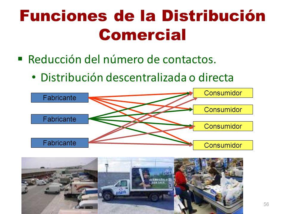 Funciones de la Distribución Comercial Reducción del número de contactos. Distribución descentralizada o directa 56 Fabricante Consumidor