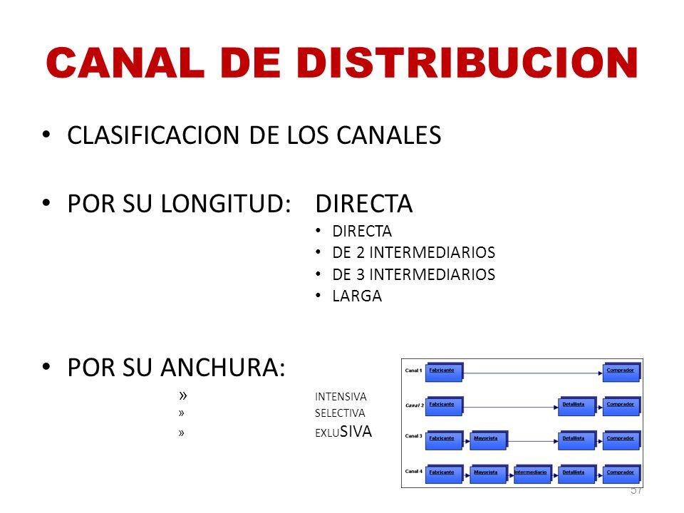CANAL DE DISTRIBUCION CLASIFICACION DE LOS CANALES POR SU LONGITUD:DIRECTA DIRECTA DE 2 INTERMEDIARIOS DE 3 INTERMEDIARIOS LARGA POR SU ANCHURA: » INT