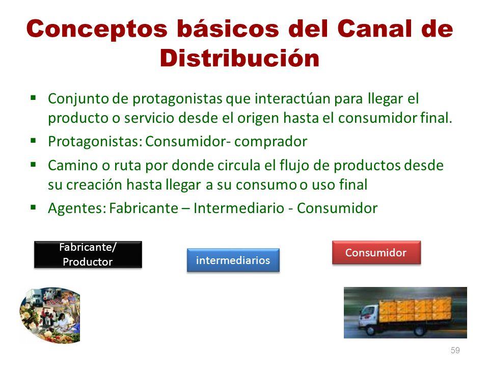 Conceptos básicos del Canal de Distribución Conjunto de protagonistas que interactúan para llegar el producto o servicio desde el origen hasta el cons