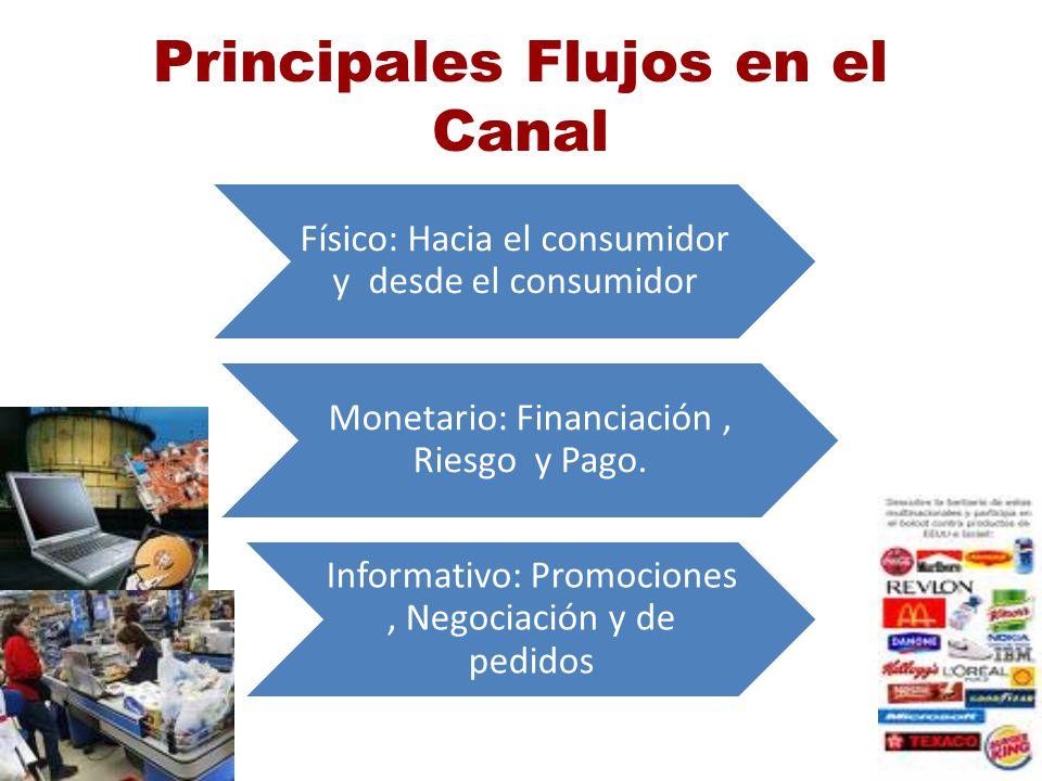 Principales Flujos en el Canal Físico: Hacia el consumidor y desde el consumidor Monetario: Financiación, Riesgo y Pago. Informativo: Promociones, Neg
