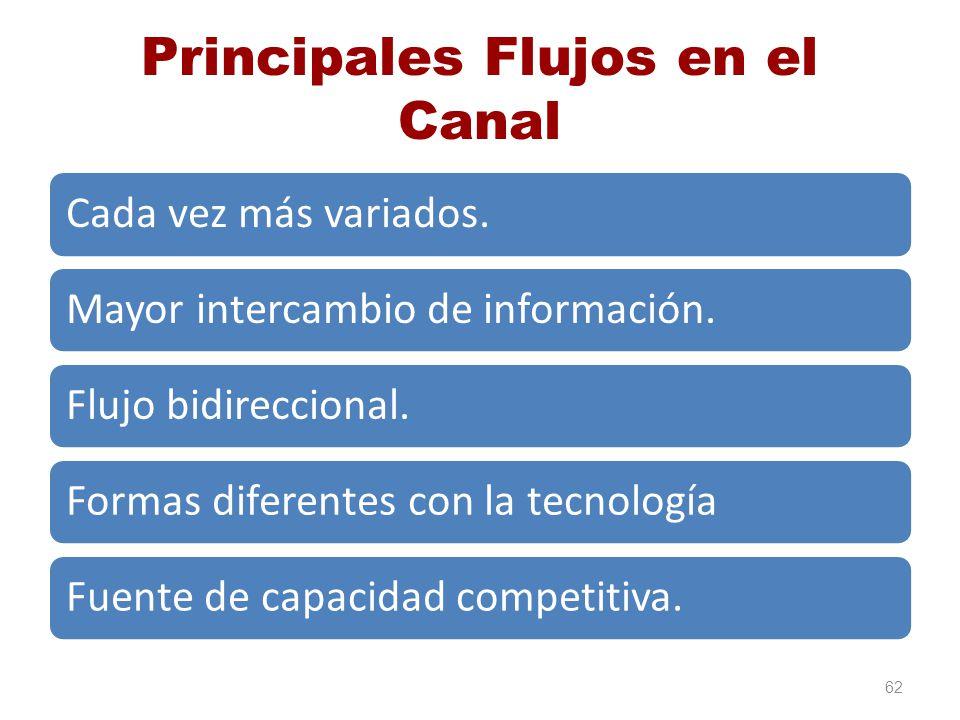 Principales Flujos en el Canal Cada vez más variados.Mayor intercambio de información.Flujo bidireccional.Formas diferentes con la tecnologíaFuente de