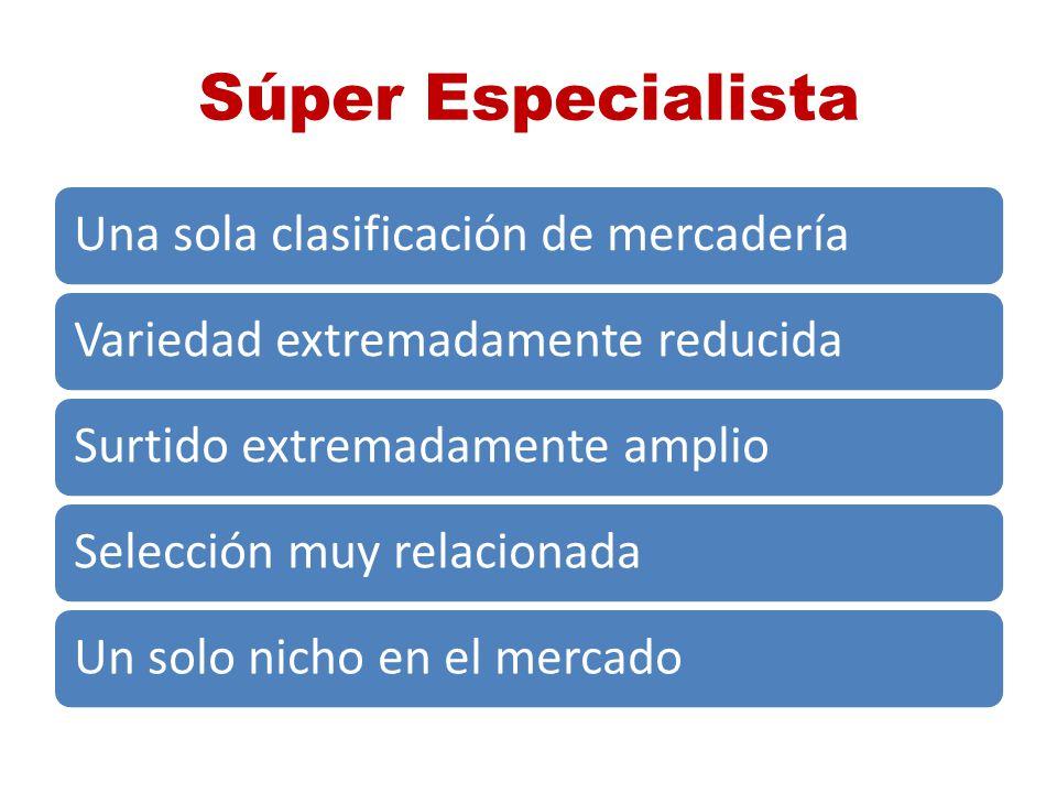 Súper Especialista Una sola clasificación de mercaderíaVariedad extremadamente reducidaSurtido extremadamente amplioSelección muy relacionadaUn solo n