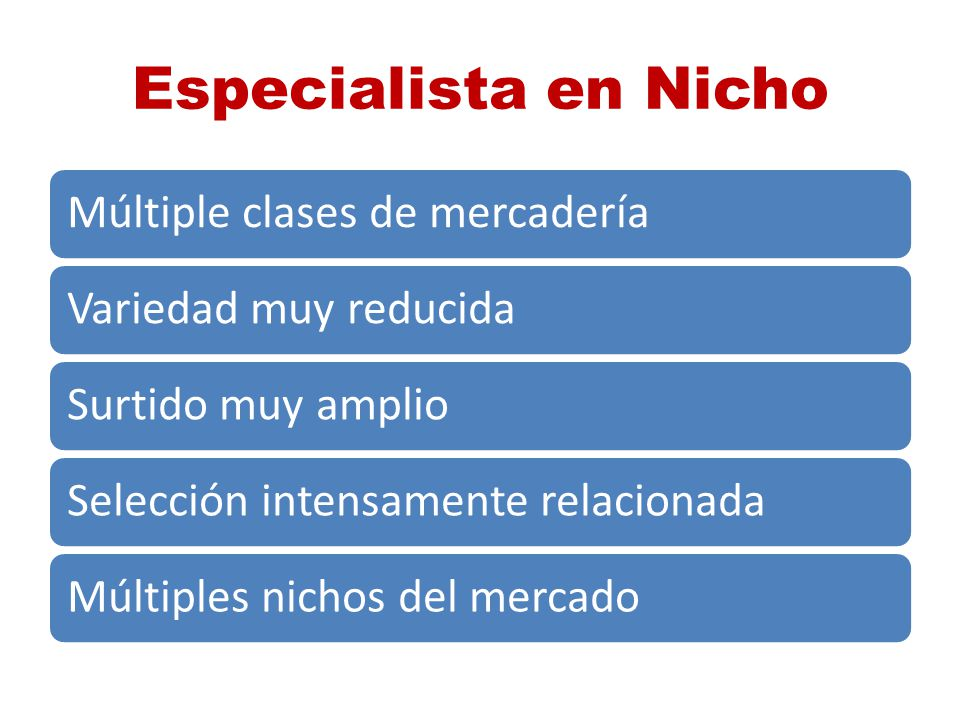 Especialista en Nicho Múltiple clases de mercaderíaVariedad muy reducidaSurtido muy amplioSelección intensamente relacionadaMúltiples nichos del merca