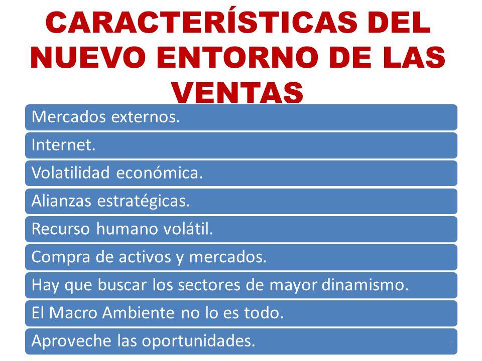 CARACTERÍSTICAS DEL NUEVO ENTORNO DE LAS VENTAS Mercados externos.Internet.Volatilidad económica.Alianzas estratégicas.Recurso humano volátil.Compra d