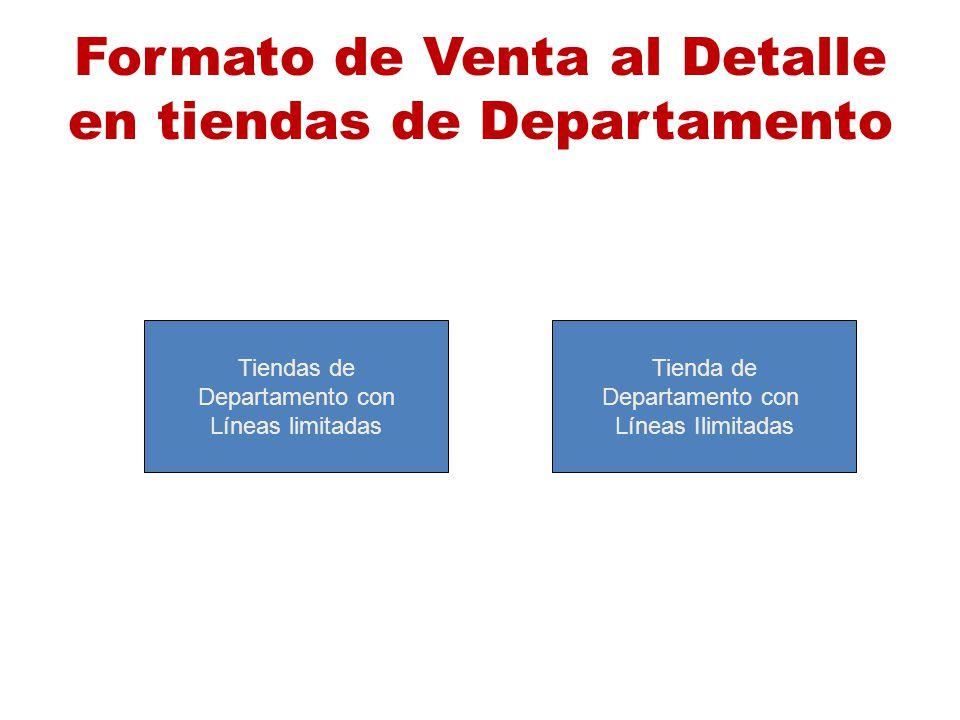 Formato de Venta al Detalle en tiendas de Departamento Tiendas de Departamento con Líneas limitadas Tienda de Departamento con Líneas Ilimitadas