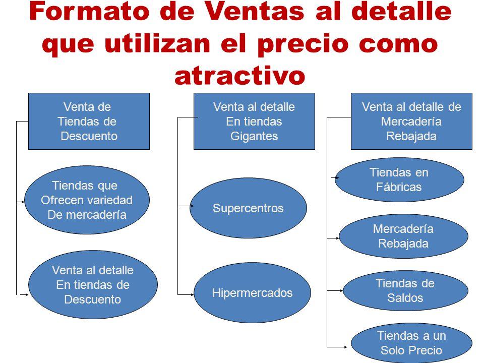 Formato de Ventas al detalle que utilizan el precio como atractivo Venta de Tiendas de Descuento Venta al detalle En tiendas Gigantes Venta al detalle