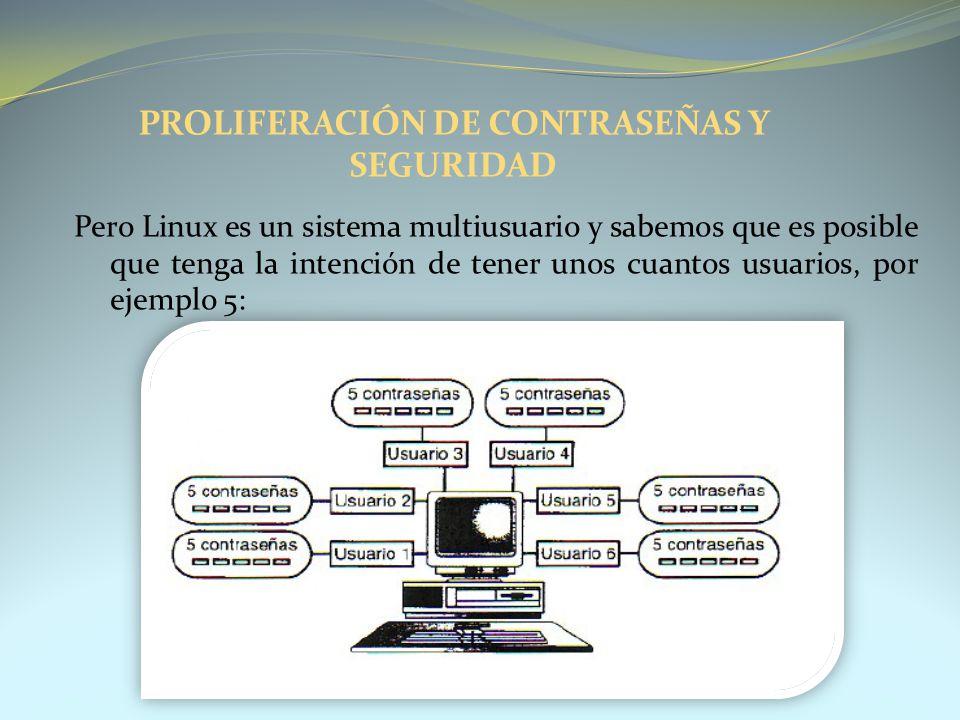 Pero Linux es un sistema multiusuario y sabemos que es posible que tenga la intención de tener unos cuantos usuarios, por ejemplo 5: PROLIFERACIÓN DE