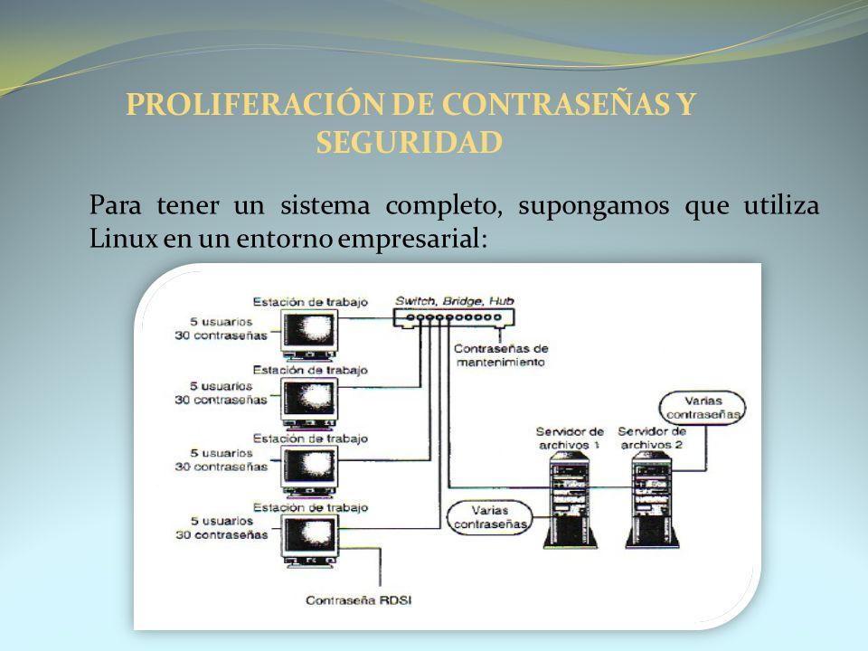 Para tener un sistema completo, supongamos que utiliza Linux en un entorno empresarial: PROLIFERACIÓN DE CONTRASEÑAS Y SEGURIDAD
