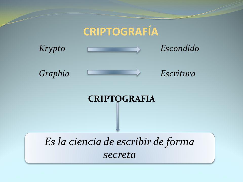 KryptoEscondido GraphiaEscritura CRIPTOGRAFIA Es la ciencia de escribir de forma secreta CRIPTOGRAFÍA