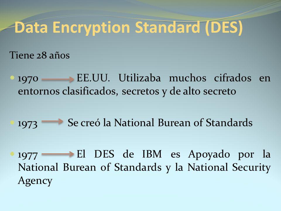 Data Encryption Standard (DES) Tiene 28 años 1970 EE.UU. Utilizaba muchos cifrados en entornos clasificados, secretos y de alto secreto 1973 Se creó l