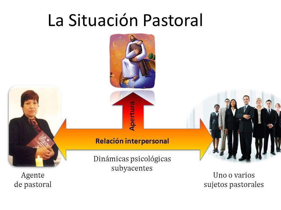 La Situación Pastoral Agente de pastoral Uno o varios sujetos pastorales Apertura Dinámicas psicológicas subyacentes Relación interpersonal