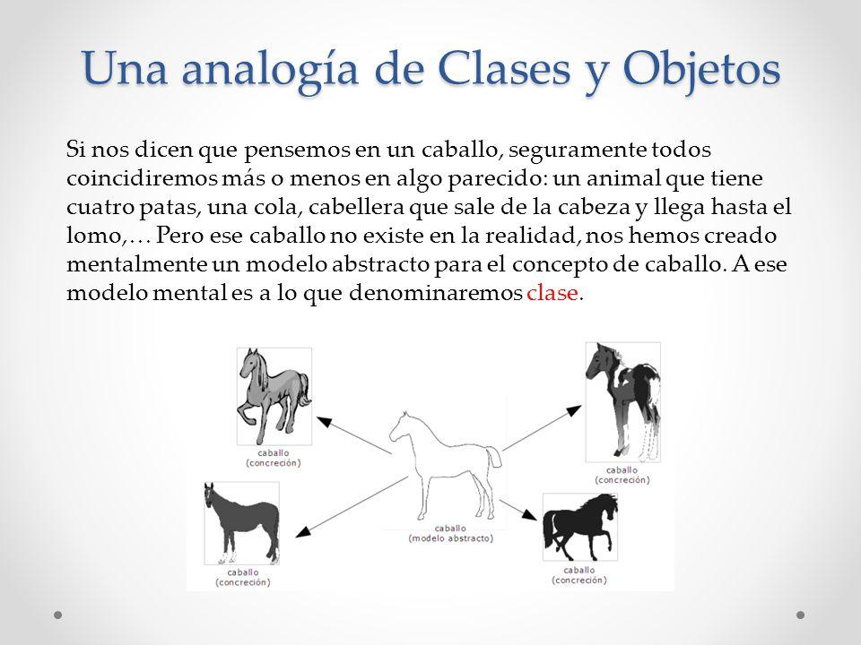 Una analogía de Clases y Objetos Si nos dicen que pensemos en un caballo, seguramente todos coincidiremos más o menos en algo parecido: un animal que
