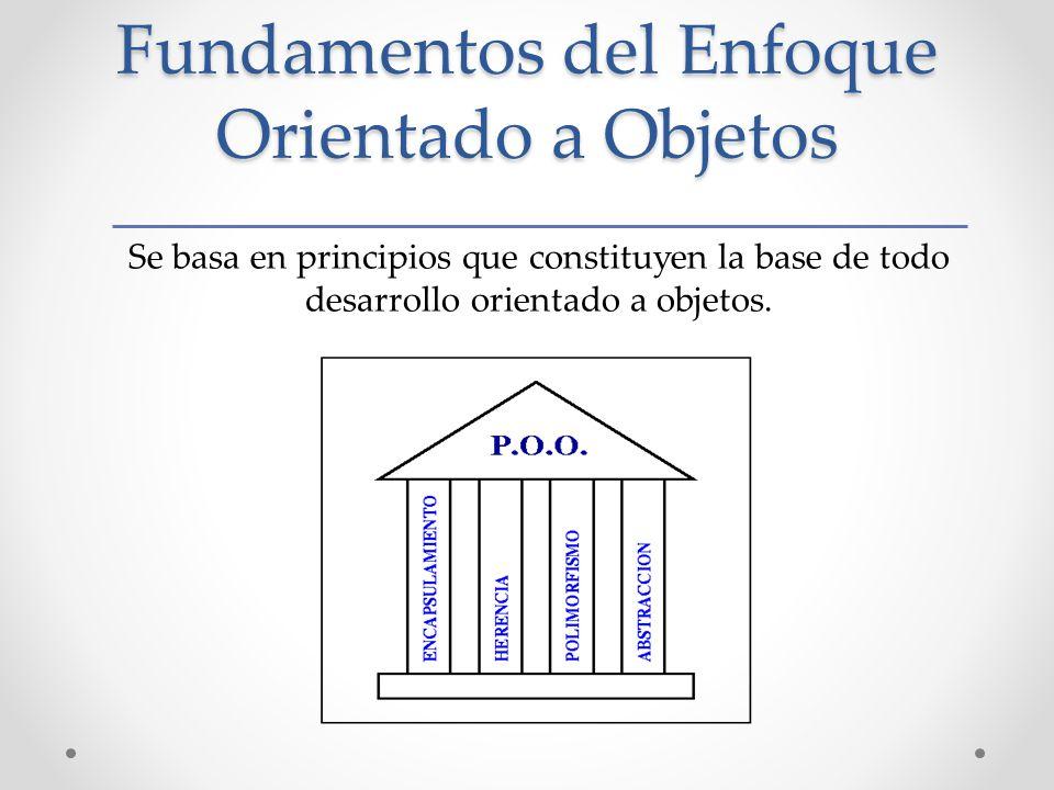Fundamentos del Enfoque Orientado a Objetos Se basa en principios que constituyen la base de todo desarrollo orientado a objetos.