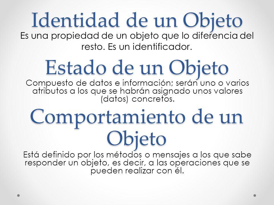 Identidad de un Objeto Es una propiedad de un objeto que lo diferencia del resto. Es un identificador. Estado de un Objeto Compuesto de datos e inform