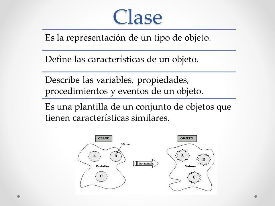 Clase Es la representación de un tipo de objeto. Define las características de un objeto. Describe las variables, propiedades, procedimientos y evento