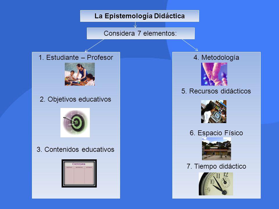 1. Estudiante – Profesor 2. Objetivos educativos 3. Contenidos educativos La Epistemología Didáctica Considera 7 elementos: 4. Metodología 5. Recursos