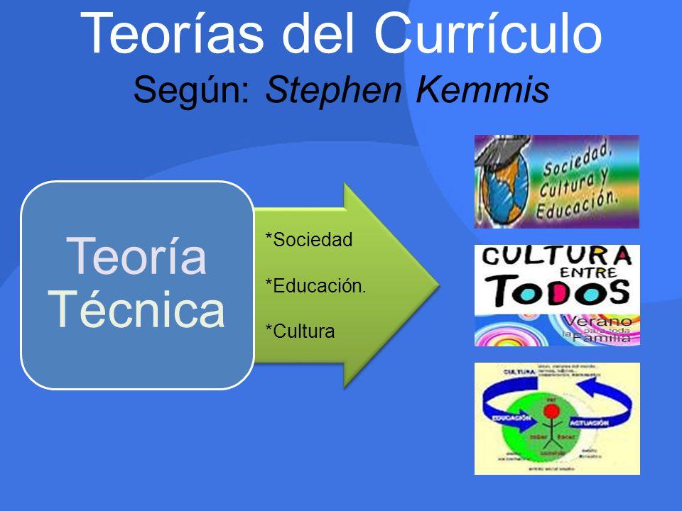 Teorías del Currículo Según: Stephen Kemmis