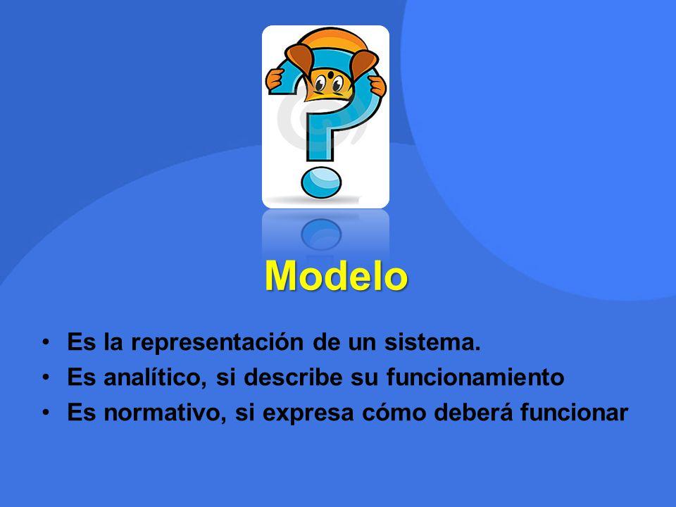 Modelo Es la representación de un sistema. Es analítico, si describe su funcionamiento Es normativo, si expresa cómo deberá funcionar