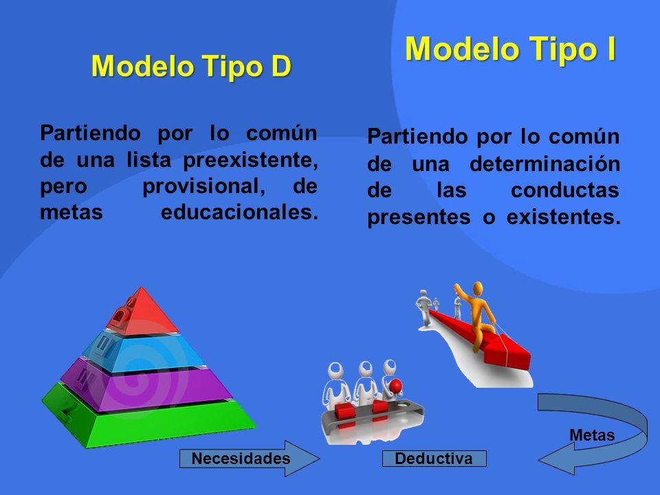 Modelo Tipo D Partiendo por lo común de una lista preexistente, pero provisional, de metas educacionales. Partiendo por lo común de una determinación