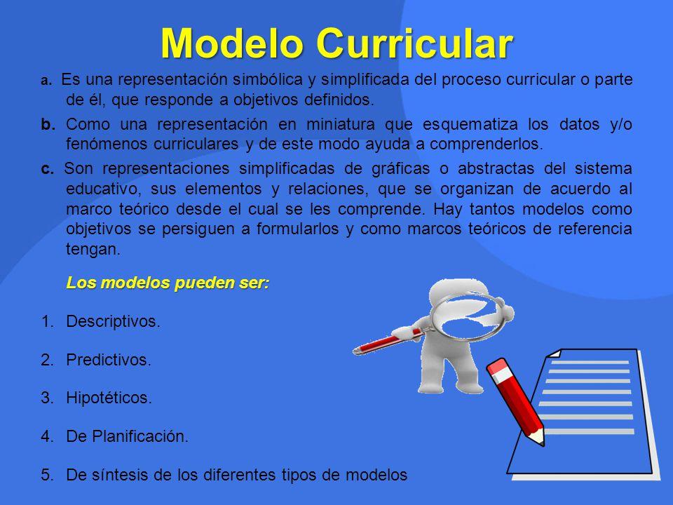 Modelo Curricular a. Es una representación simbólica y simplificada del proceso curricular o parte de él, que responde a objetivos definidos. b. Como