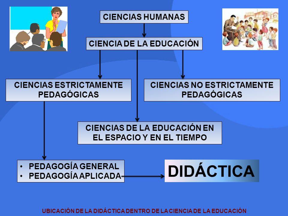 CIENCIAS HUMANAS CIENCIA DE LA EDUCACIÓN CIENCIAS ESTRICTAMENTE PEDAGÓGICAS PEDAGOGÍA GENERAL PEDAGOGÍA APLICADA DIDÁCTICA CIENCIAS DE LA EDUCACIÓN EN