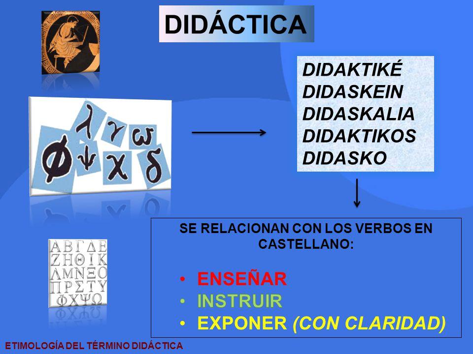 EVOLUCIÓN DEL TÉRMINO DIDÁCTICA A LO LARGO DE LA HISTORIA MARCO FABIO QUINTILIANO (39-95) Habla de un proceder didáctico SAN AGUSTÍN (354-430) SAN ISIDORO (560-636) Establecieron las bases del Modelo (Didáctico) Escolástico (Filosofía de la edad media ligada a la teología y a los preceptos de Aristóteles) LUIS VIVES (1492-1540) Rompe con el modelo escolástico WOLFGANG RATKE (1571-1635) Educador alemán.