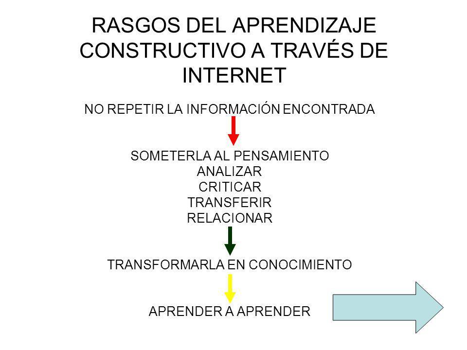 RASGOS DEL APRENDIZAJE CONSTRUCTIVO A TRAVÉS DE INTERNET NO REPETIR LA INFORMACIÓN ENCONTRADA SOMETERLA AL PENSAMIENTO ANALIZAR CRITICAR TRANSFERIR RELACIONAR TRANSFORMARLA EN CONOCIMIENTO APRENDER A APRENDER