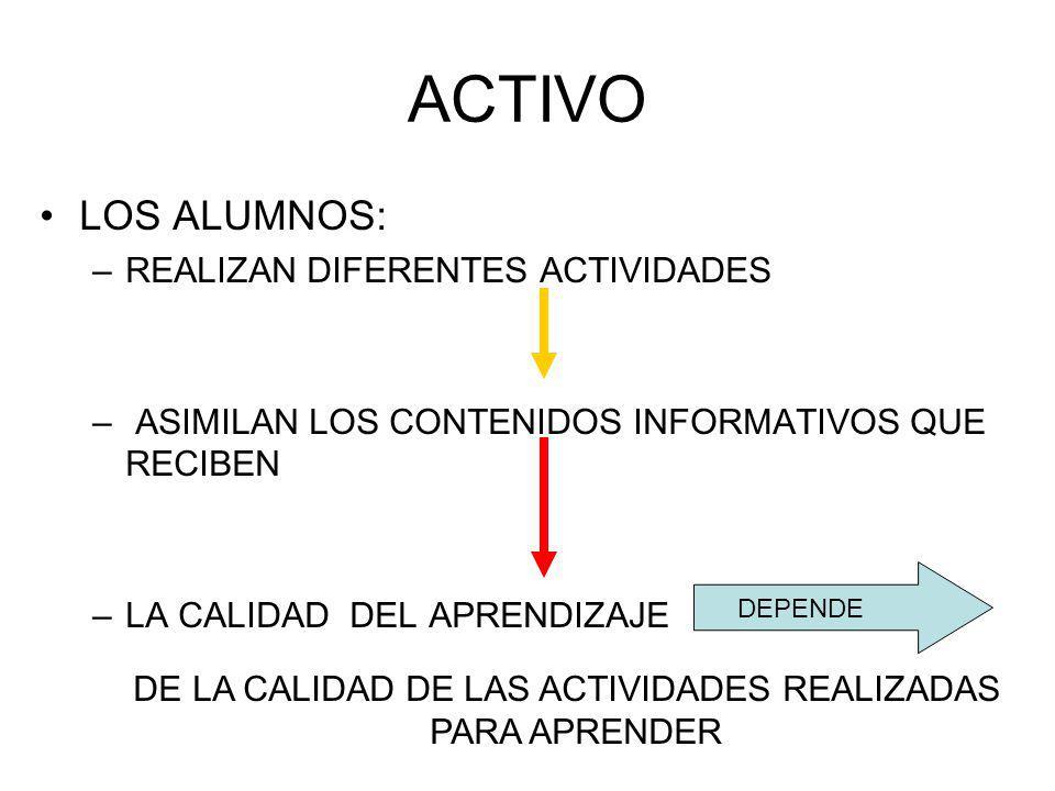 ACTIVO LOS ALUMNOS: –R–REALIZAN DIFERENTES ACTIVIDADES – ASIMILAN LOS CONTENIDOS INFORMATIVOS QUE RECIBEN –L–LA CALIDAD DEL APRENDIZAJE DEPENDE DE LA CALIDAD DE LAS ACTIVIDADES REALIZADAS PARA APRENDER