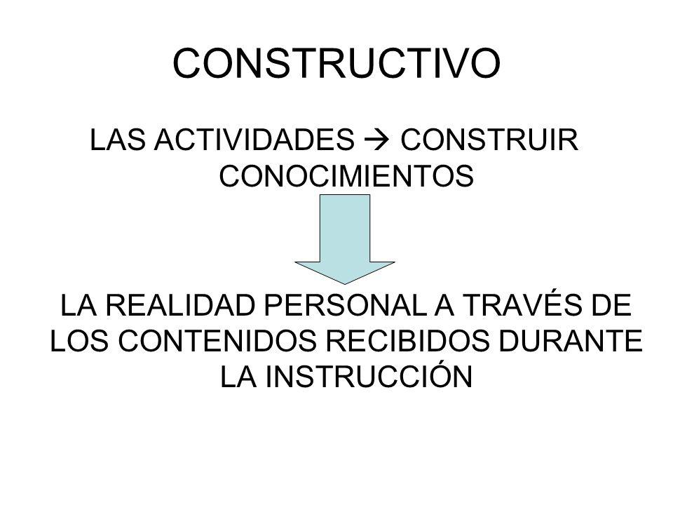 CONSTRUCTIVO LAS ACTIVIDADES CONSTRUIR CONOCIMIENTOS LA REALIDAD PERSONAL A TRAVÉS DE LOS CONTENIDOS RECIBIDOS DURANTE LA INSTRUCCIÓN